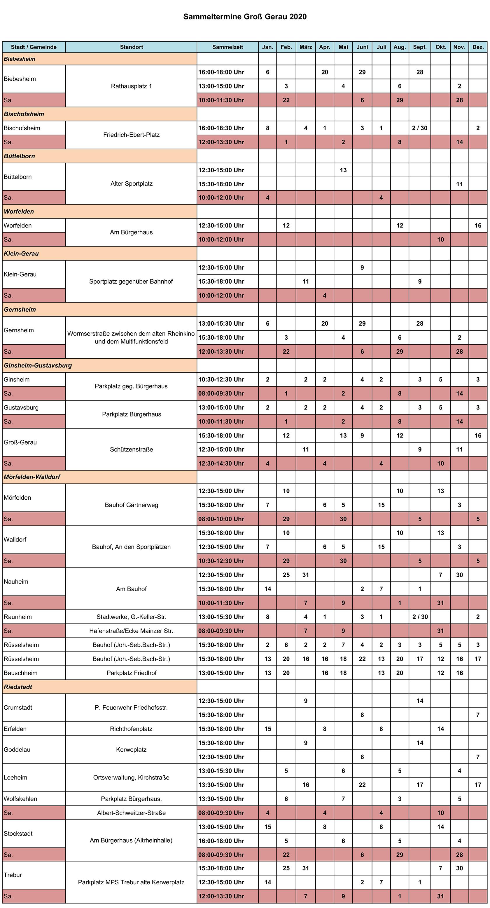 Schadstoffkalender 2020